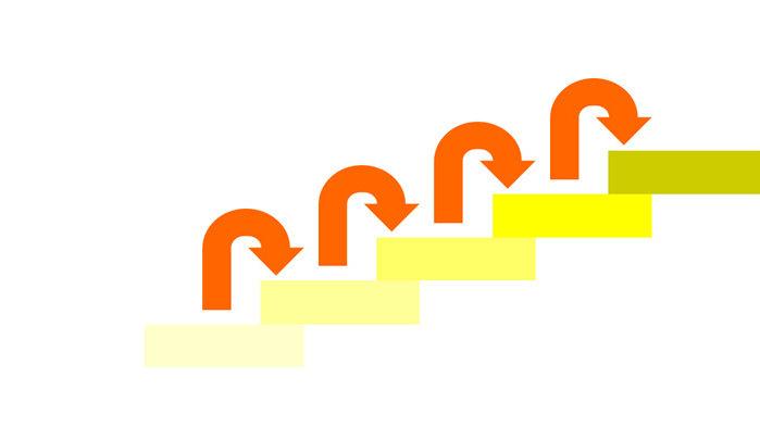 新闻APP后端系统架构成长之路 - 高可用架构设计