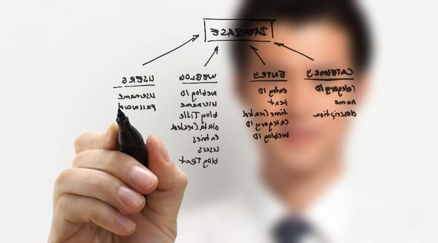 在PHP中如何使用全局变量的方法详解